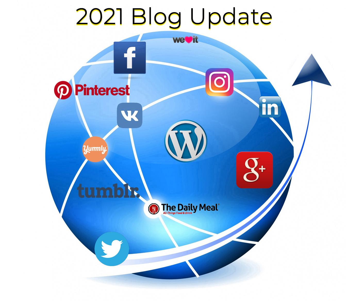 more-visitors-graphic2021